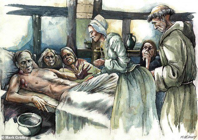 Medieval plague